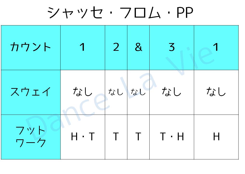 f:id:dance-info:20170927000510p:plain